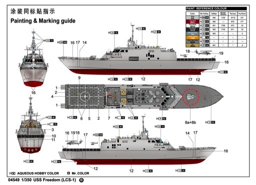 Uss freedom lcs 1 littoral combat ship by trumpeter models - Uss freedom lcs 1 photos ...